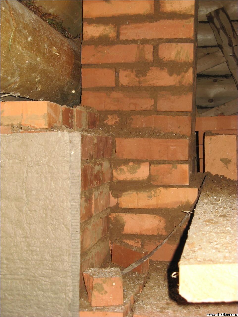 Фундамент под печь в деревянном доме своими руками